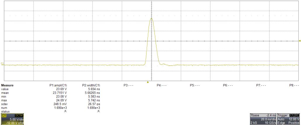 24V amplitude pulse
