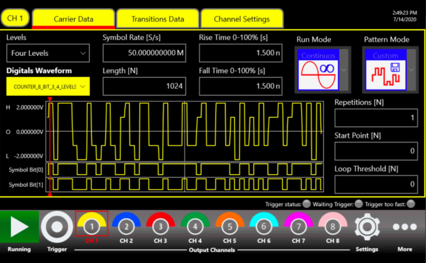 Pulse Pattern Generator touch software